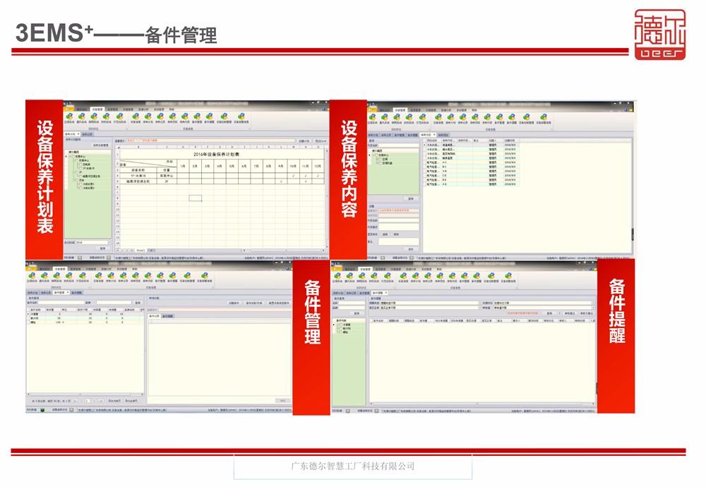3、解决方案-智能管理-11 拷贝 - 副本.jpg