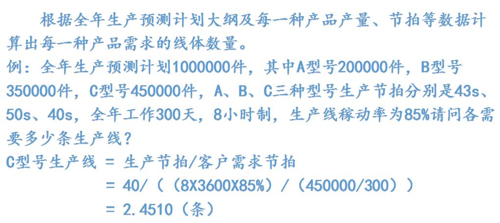 各个过程块信息特征分析.png
